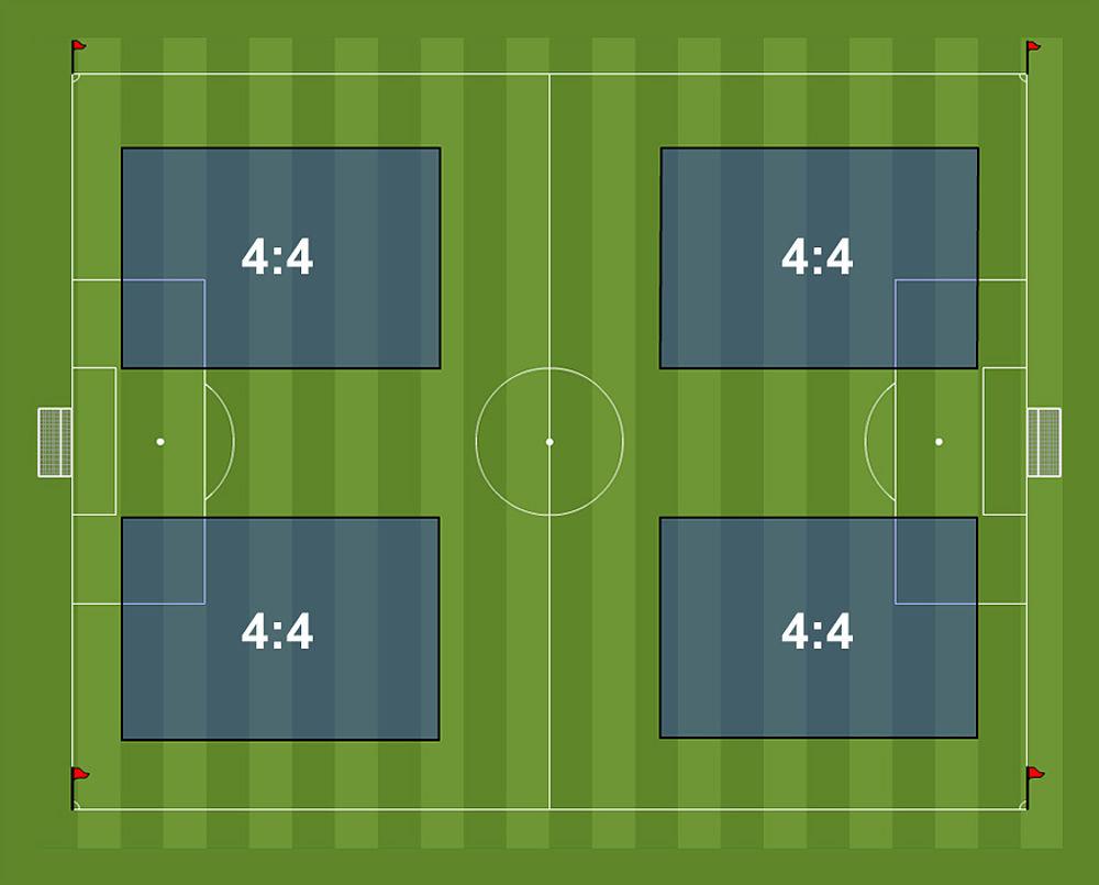 fifa 4v4 pitch area